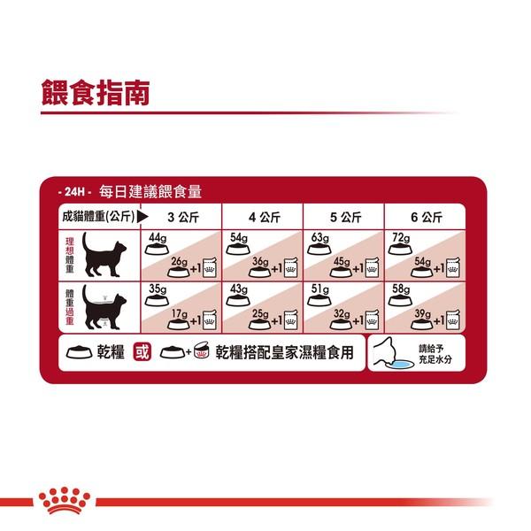 3182550702201皇家(貓)F32理想體態貓2KG