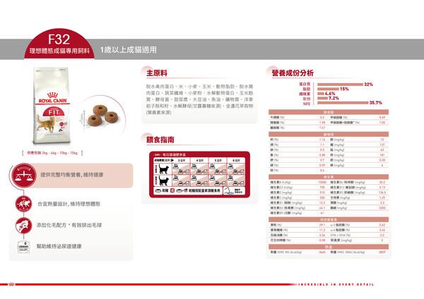 3182550702225皇家(貓)F32理想體態貓4KG