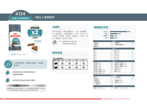 3182550721400皇家(貓)IH34加強化毛貓2KG