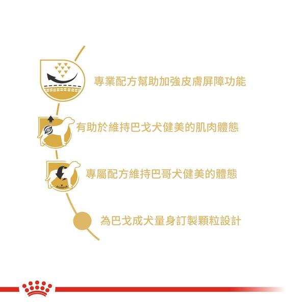3182550799775皇家(犬)PUG25/PUGA 巴哥成犬3KG