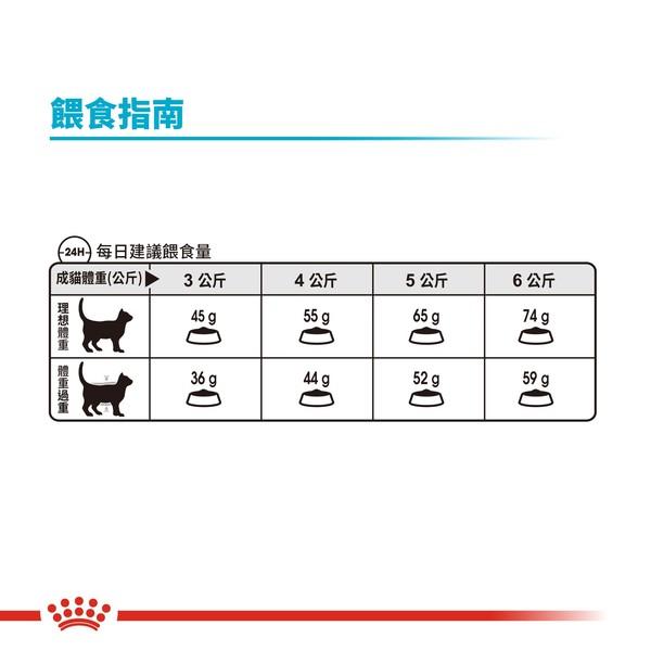 皇家(貓)UC33泌尿保健貓2KG3182550842938