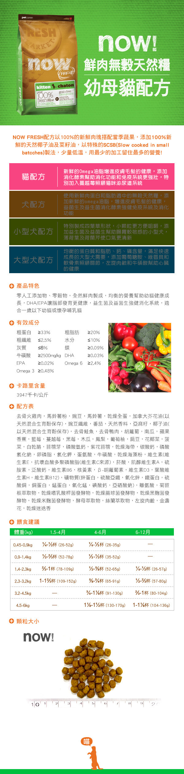 815260003742Now(貓)鮮肉無穀幼貓配方4lb圖片來源:東購