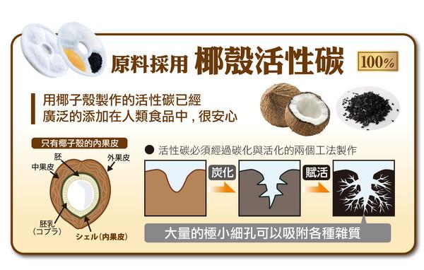 4972547923189GEX貓用活性碳濾棉-半圓型(2片入)