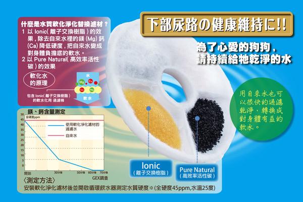 4972547922786GEX貓用軟化水質濾棉-圓形(2片入)