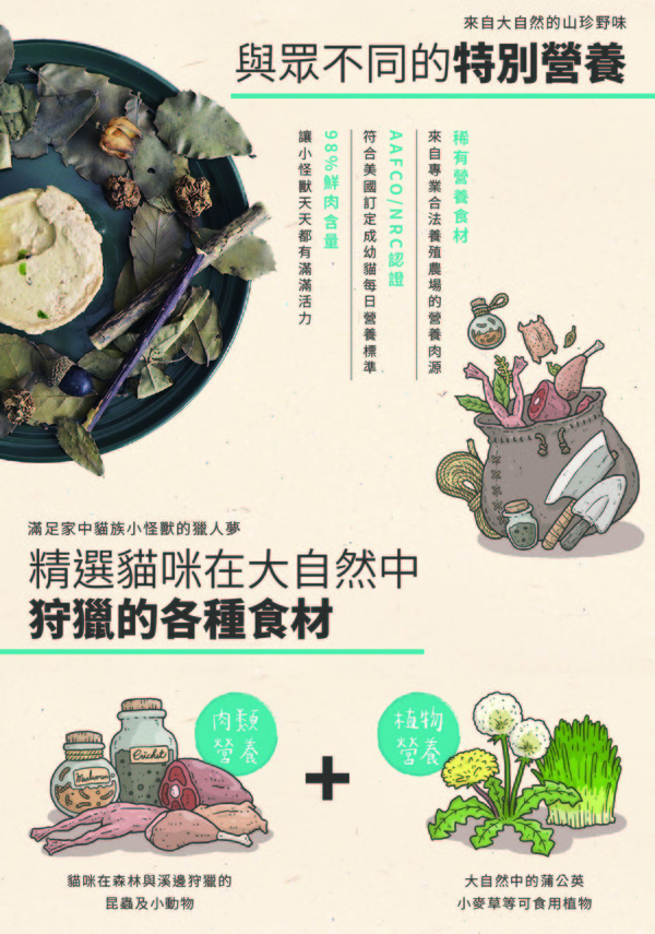 1468001500貓野味主食罐(82g)-兔雞肉