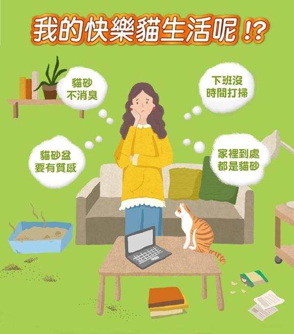 【Unicharm 嬌聯】 雙層貓砂盆半罩米白色4520699636084