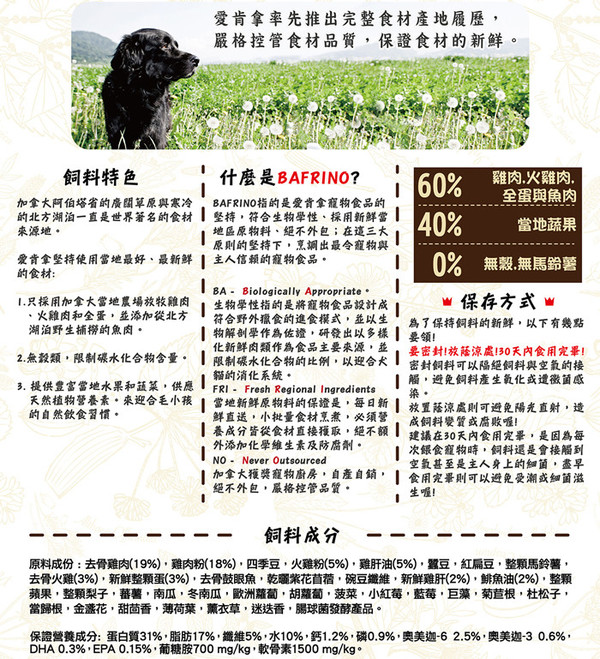 064992540616愛肯拿(犬)農場享宴-挑嘴放養雞肉火雞肉6kg