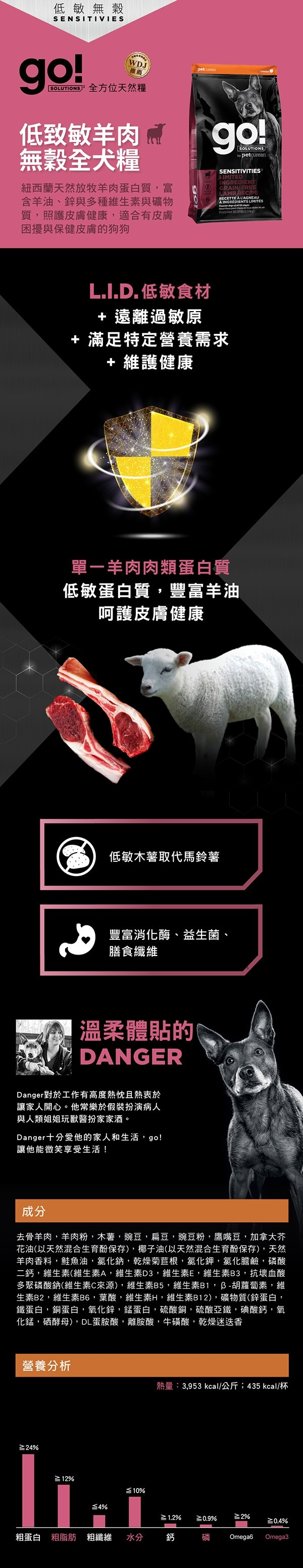 【Go】 低致敏無穀系列全犬配方6lb  鴨肉/鮭魚/羊肉