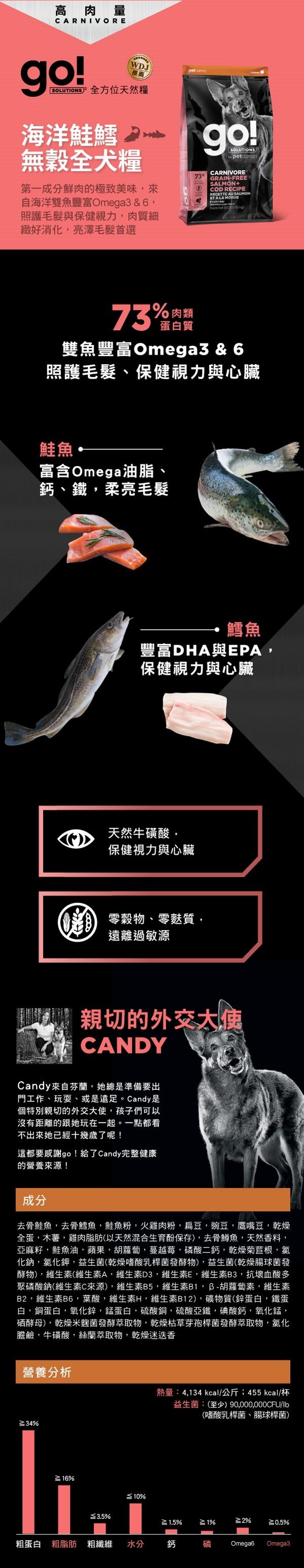 【GO!】海洋鲑鱈無穀全犬糧