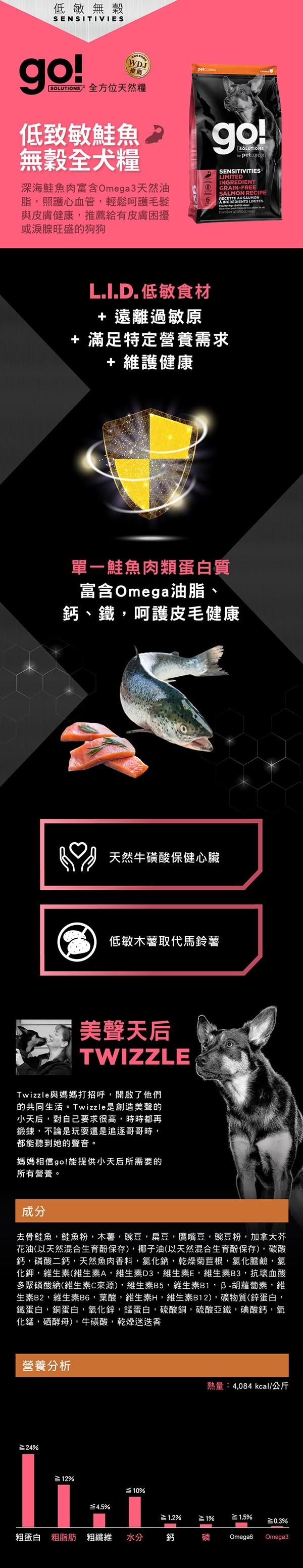 低致敏無穀系列全犬配方6lb 鮭魚