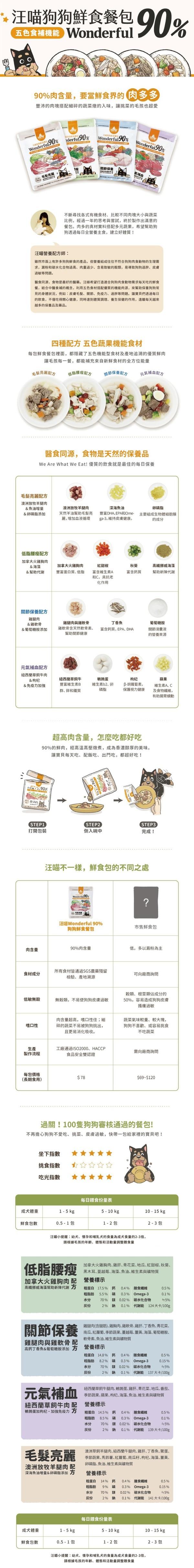 汪喵(犬)90%鮮食主食餐包