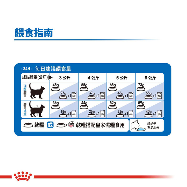 【法國皇家 ROYAL CANIN】IN7+室內老貓(7歲以上)1.5KG/3.5KG